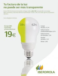 Campaña factura de la luz transparente