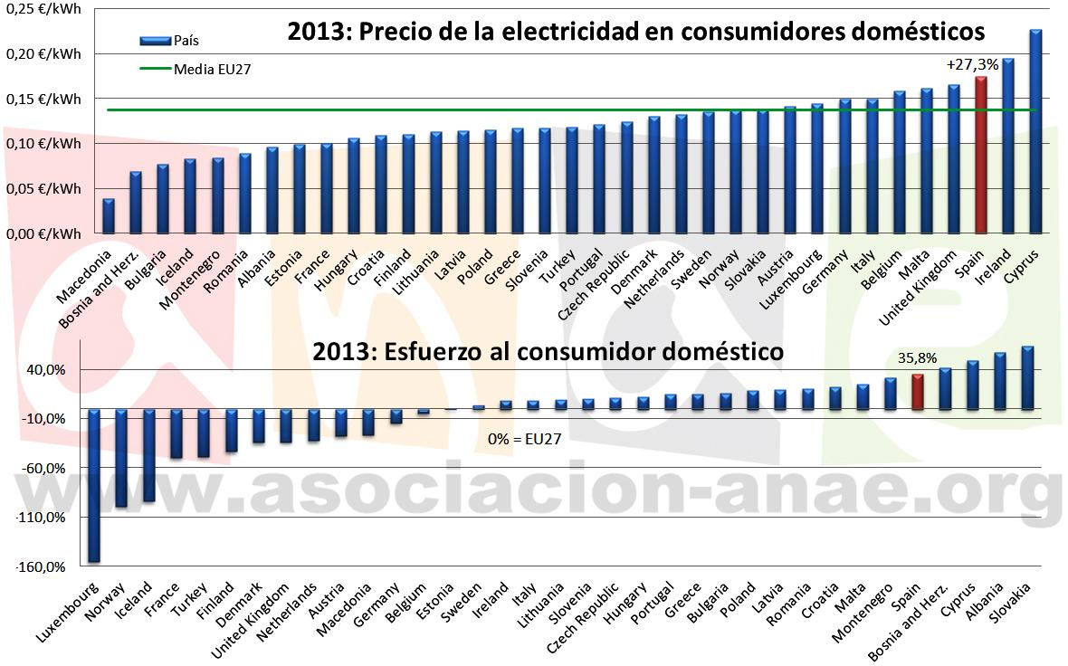 Si todos los pa ses del mundo tuvieran el mismo poder for Mudanzas internacionales de espana a argentina precios
