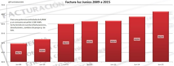 8factura junios