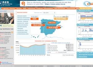 Una nueva web de REE acerca aún más al consumidor el funcionamiento del mercado de la luz