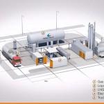 Noruega instalará la mayor planta de licuefacción de biogás del norte de Europa