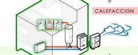 Aerotermia, la nueva energía renovable