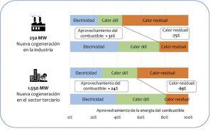 cuadrocogeneracion2