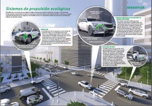 sistemas de tracción 100% eléctricos