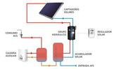 Formacion de tecnicos en energia solar termica
