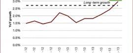 Las economías desarrolladas podrían estar a punto de salir de la crisis, según la auditoría PwC