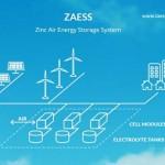 Un estudio desarrolla un sistema de almacenamiento de energía en base a baterías de flujo zinc-aire
