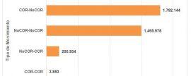 La decisión de cambiar de compañía eléctrica en 2014 ha descendido un 2,4% respecto al año anterior