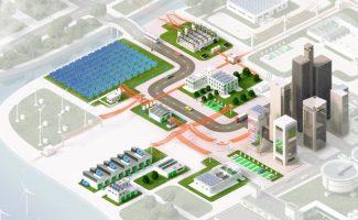 La contribución de las microgrids a la transición energética