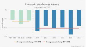politicas de eficiencia