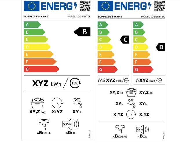 Etiqueta energéti
