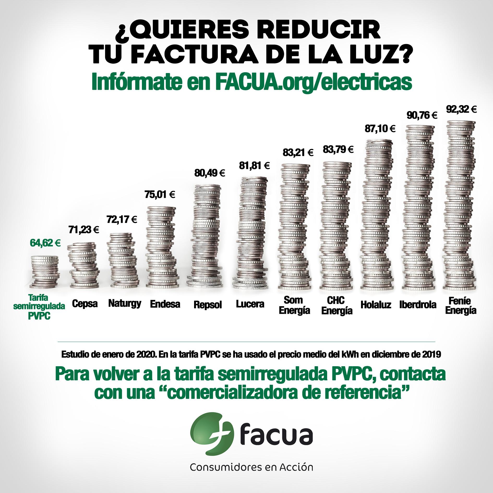 Comparativa tarifas eléctricas Facua