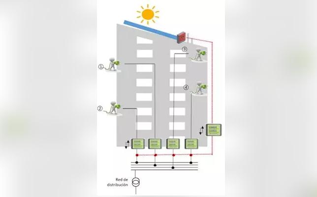 Autoconsumo en edificio de viviendas. Imagen: Europa Press.