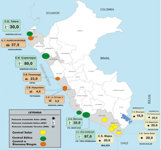 Mapa de instalaciones eólicas y solares de generación eléctrica al año 2016.
