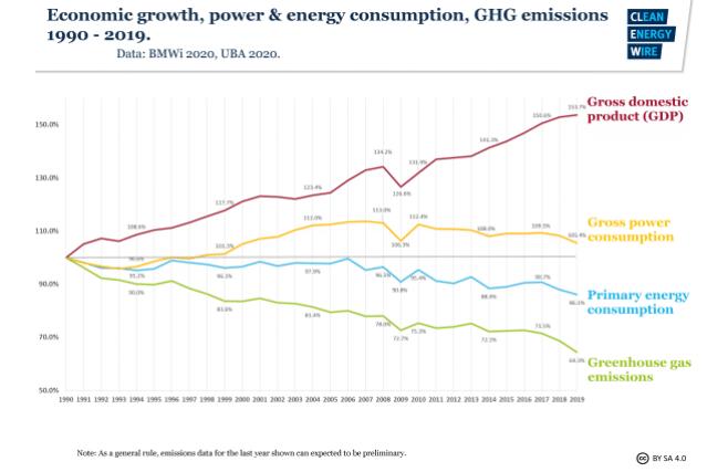 energías renovables en alemania