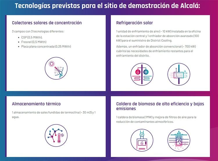 Tecnologías para los ensayos de Alcalá.