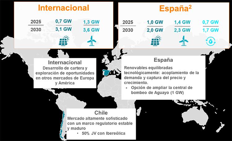 Área de Generación de bajas emisiones.